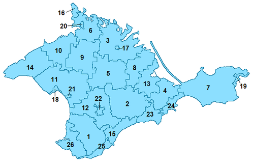 Republikens administrativa indelning