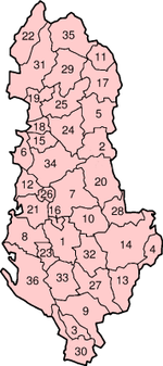 Albanska distrikt
