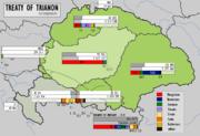 Hungary1910-1920.png